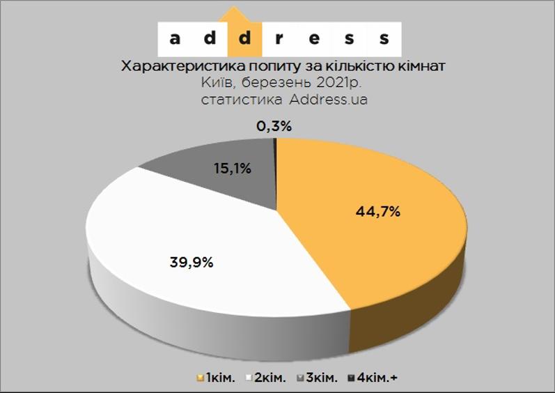 vtorichka_4.png