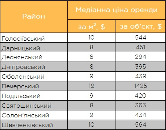 vtorichka_arenda_2.png