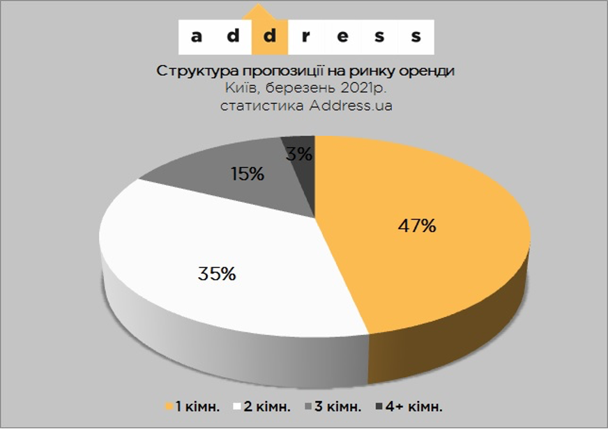 vtorichka_arenda_4.png